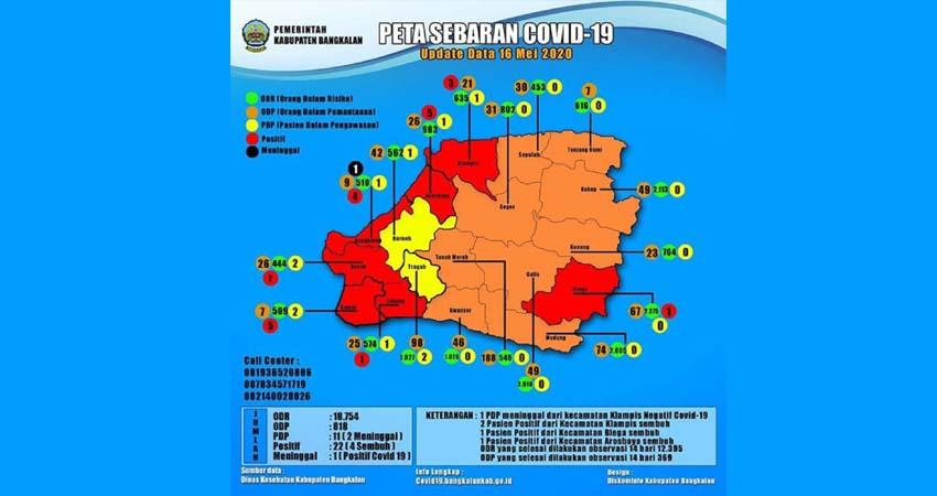 Grafik sebaran Covid-19 di Bangkalan